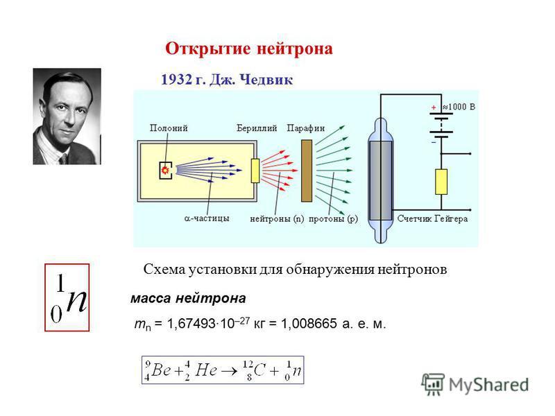 1932 г. Дж. Чедвик Схема установки для обнаружения нейтронов масса нейтрона m n = 1,6749310 –27 кг = 1,008665 а. е. м. Открытие нейтрона