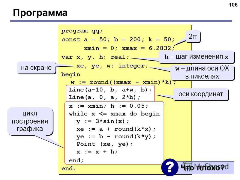 106 Программа 2π2π 2π2π h – шаг изменения x w – длина оси ОХ в пикселях на экране оси координат цикл построения графика program qq; const a = 50; b = 200; k = 50; xmin = 0; xmax = 6.2832; var x, y, h: real; xe, ye, w: integer; begin w := round((xmax