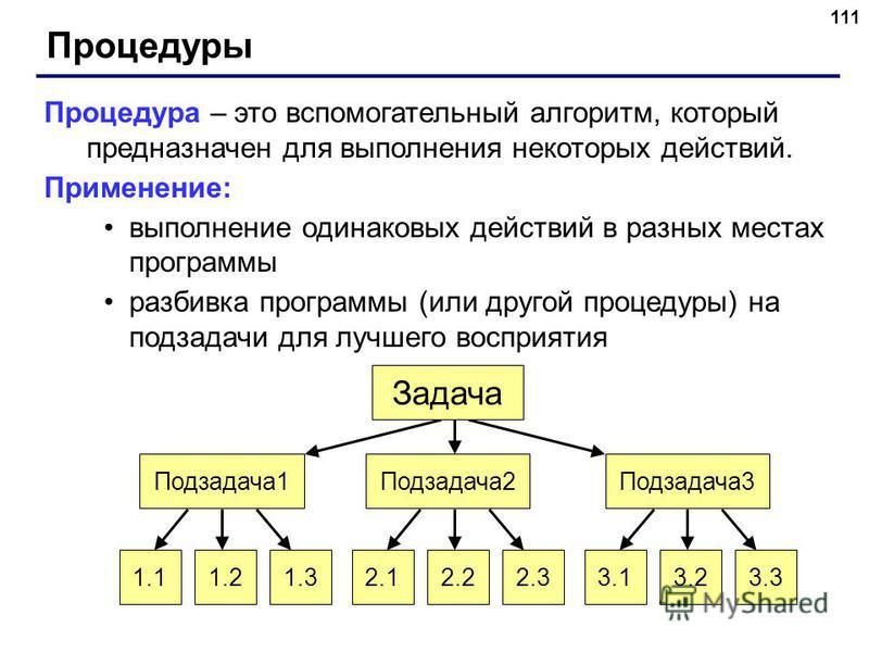 111 Процедуры Процедура – это вспомогательный алгоритм, который предназначен для выполнения некоторых действий. Применение: выполнение одинаковых действий в разных местах программы разбивка программы (или другой процедуры) на подзадачи для лучшего во