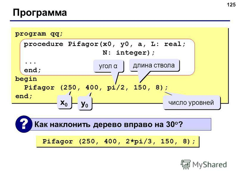125 Программа program qq; procedure Pifagor(x0, y0, a, L: real; N: integer);... end; begin Pifagor (250, 400, pi/2, 150, 8); end; угол α длина ствола число уровней x0x0 x0x0 y0y0 y0y0 Как наклонить дерево вправо на 30 o ? ? Pifagor (250, 400, 2*pi/3,