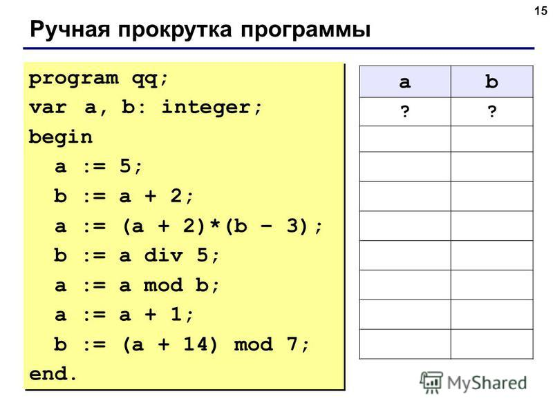 15 Ручная прокрутка программы program qq; var a, b: integer; begin a := 5; b := a + 2; a := (a + 2)*(b – 3); b := a div 5; a := a mod b; a := a + 1; b := (a + 14) mod 7; end. program qq; var a, b: integer; begin a := 5; b := a + 2; a := (a + 2)*(b –