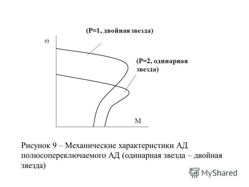 М ω (Р=1, двойная звезда) (Р=2, одинарная звезда) Рисунок 9 – Механические характеристики АД полюсопереключаемого АД (одинарная звезда – двойная звезда)