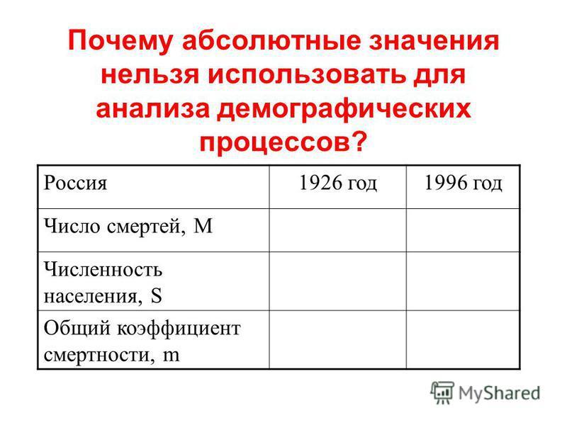 Почему абсолютные значения нельзя использовать для анализа демографических процессов? Россия 1926 год 1996 год Число смертей, M Численность населения, S Общий коэффициент смертности, m