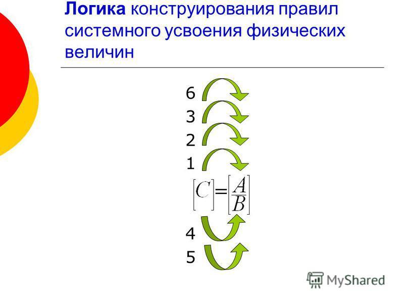 Логика конструирования правил системного усвоения физических величин 6 3 2 1 4 5