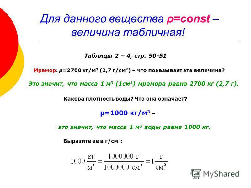 Для данного вещества ρ=const – величина табличная! Таблицы 2 – 4, стр. 50-51 Мрамор: ρ=2700 кг/м 3 (2,7 г/см 3 ) – что показывает эта величина? Это значит, что масса 1 м 3 (1 см 3 ) мрамора равна 2700 кг (2,7 г). Какова плотность воды? Что она означа