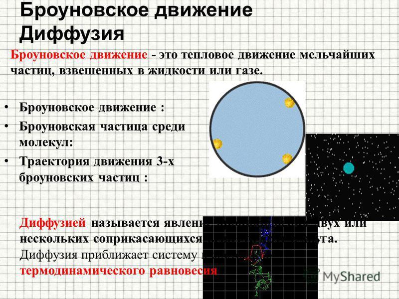 Броуновское движение Диффузия Броуновское движение - это тепловое движение мельчайших частиц, взвешенных в жидкости или газе. Броуновское движение : Броуновская частица среди молекул: Траектория движения 3-х броуновских частиц : Диффузией называется
