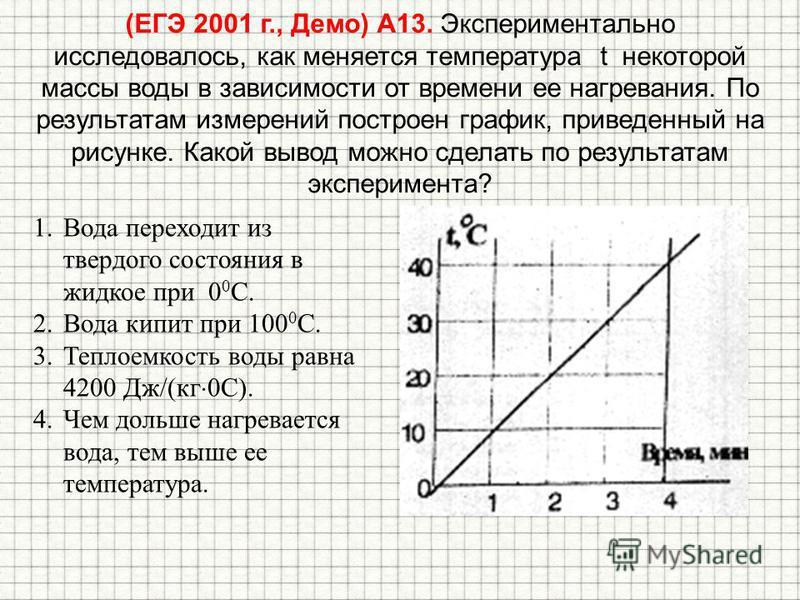 (ЕГЭ 2001 г., Демо) А13. Экспериментально исследовалось, как меняется температура t некоторой массы воды в зависимости от времени ее нагревания. По результатам измерений построен график, приведенный на рисунке. Какой вывод можно сделать по результата