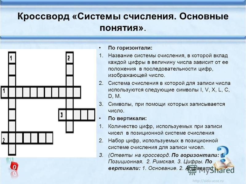 Кроссворд «Системы счисления. Основные понятия». По горизонтали: 1. Название системы счисления, в которой вклад каждой цифры в величину числа зависит от ее положения в последовательности цифр, изображающей число. 2. Система счисления в которой для за