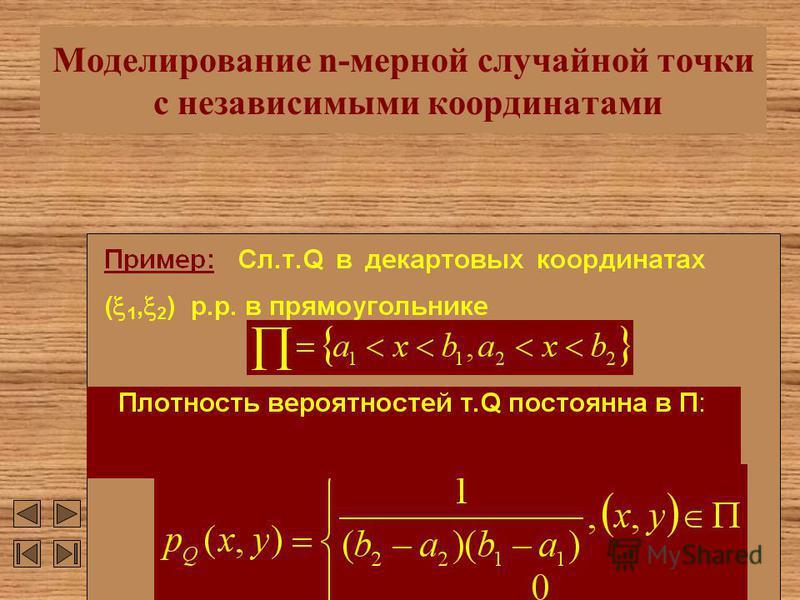 Моделирование n-мерной случайной точки с независимыми координатами