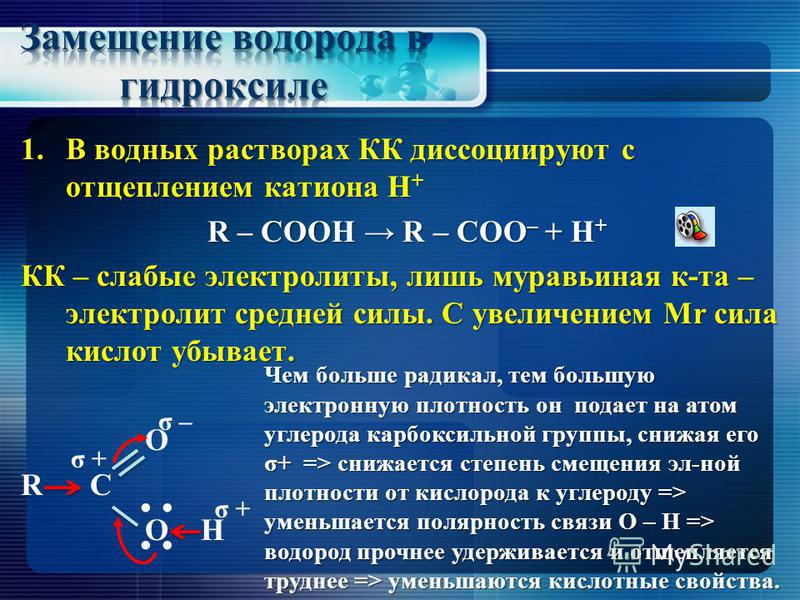 1. В водных растворах КК диссоциируют с отщеплением катиона Н + R – СООН R – СОО – + Н + R – СООН R – СОО – + Н + КК – слабые электролиты, лишь муравьиная к-та – электролит средней силы. С увеличением Mr сила кислот убывает. O R – C О H σ + σ – Чем б