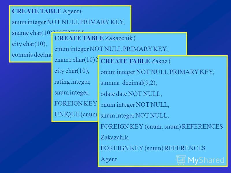 17 CREATE TABLE Agent ( snum integer NOT NULL PRIMARY KEY, sname char(10) NOT NULL, city char(10), commis decimal(8,2)) CREATE TABLE Zakazchik ( cnum integer NOT NULL PRIMARY KEY, cname char(10) NOT NULL, city char(10), rating integer, snum integer,