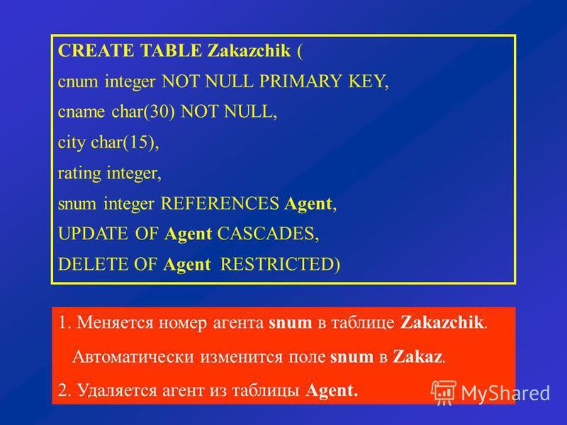 21 CREATE TABLE Zakazchik ( cnum integer NOT NULL PRIMARY KEY, cname char(30) NOT NULL, city char(15), rating integer, snum integer REFERENCES Agent, UPDATE OF Agent CASCADES, DELETE OF Agent RESTRICTED) 1. Меняется номер агента snum в таблице Zakazc