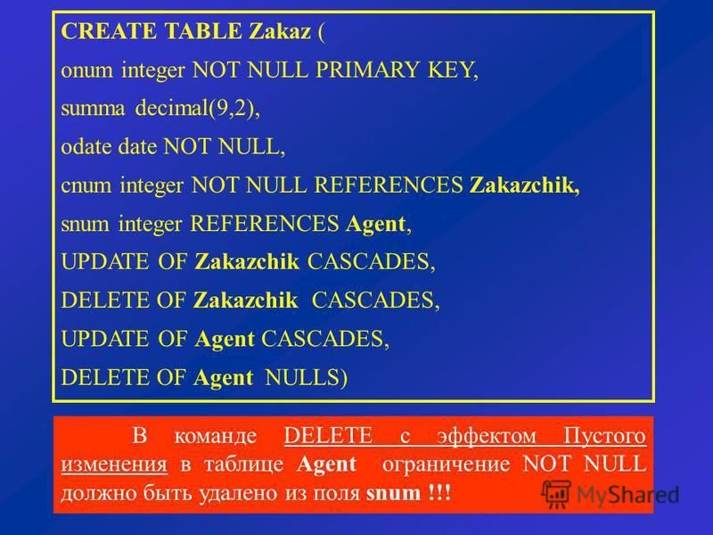 23 CREATE TABLE Zakaz ( onum integer NOT NULL PRIMARY KEY, summa decimal(9,2), odate date NOT NULL, cnum integer NOT NULL REFERENCES Zakazchik, snum integer REFERENCES Agent, UPDATE OF Zakazchik CASCADES, DELETE OF Zakazchik CASCADES, UPDATE OF Agent