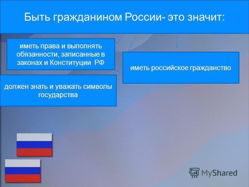 Быть гражданином России- это значит: иметь российское гражданство иметь права и выполнять обязанности, записанные в законах и Конституции РФ должен знать и уважать символы государства