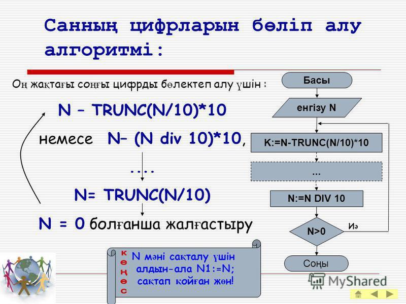 Санның цифрларын бөліп алу алгоритмі: 1.N саныны ң о ң жа қ та ғ ы со ңғ ы цифрын б ө ліп алу; 2.Б ө ліп ал ғ ан санмен ж ұ мыс; 3.Келесі сан ретінде санны ң 10- ғ а б ө лгендегі б ү тін б ө лігін алу; 4.N = 0 бол ғ анша, 1 қ адамнан бастап жал ғ аст