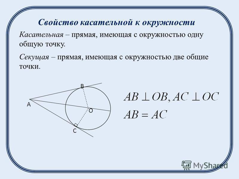 O A B C Касательная – прямая, имеющая с окружностью одну общую точку. Секущая – прямая, имеющая с окружностью две общие точки. Свойство касательной к окружности