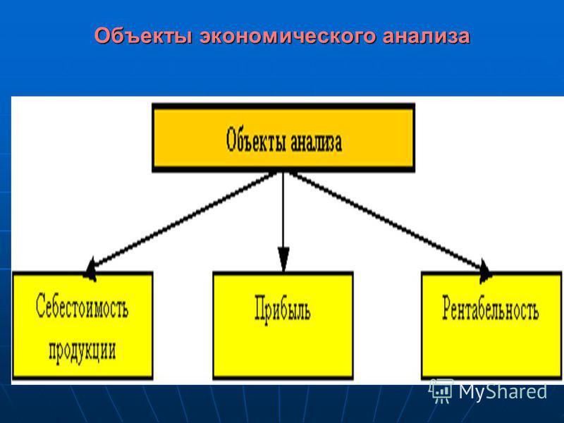 Объекты экономического анализа