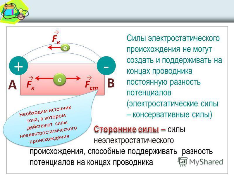+- е е FкFк F ст е е FкFк А В Силы электростатического происхождения не могут создать и поддерживать на концах проводника постоянную разность потенциалов (электростатические силы – консервативные силы) Необходим источник тока, в котором действуют сил