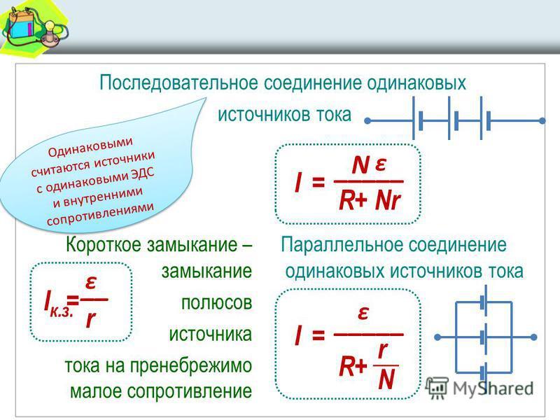 Последовательное соединение одинаковых источников тока ε I= R+ Nr _____ N Одинаковыми считаются источники с одинаковыми ЭДС и внутренними сопротивлениями Параллельное соединение одинаковых источников тока ε I= R+R+ _____ r N __ ε I к.з. = r Короткое