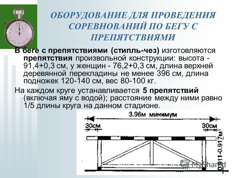 В беге с препятствиями (стипль-чез) изготовляются препятствия произвольной конструкции: высота - 91,4+0,3 см, у женщин - 76,2+0,3 см, длина верхней деревянной перекладины не менее 396 см, длина подножек 120-140 см, вес 80-100 кг. На каждом круге уста
