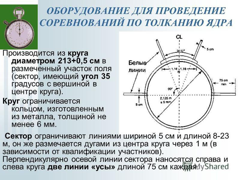 ОБОРУДОВАНИЕ ДЛЯ ПРОВЕДЕНИЕ СОРЕВНОВАНИЙ ПО ТОЛКАНИЮ ЯДРА Производится из круга диаметром 213+0,5 см в размеченный участок поля (сектор, имеющий угол 35 градусов с вершиной в центре круга). Круг ограничивается кольцом, изготовленным из металла, толщи