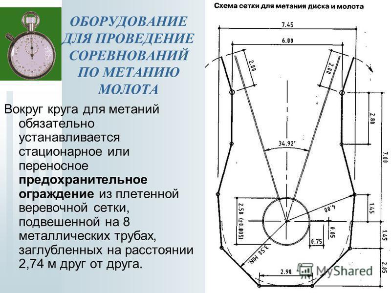 Вокруг круга для метаний обязательно устанавливается стационарное или переносное предохранительное ограждение из плетенной веревочной сетки, подвешенной на 8 металлических трубах, заглубленных на расстоянии 2,74 м друг от друга. ОБОРУДОВАНИЕ ДЛЯ ПРОВ