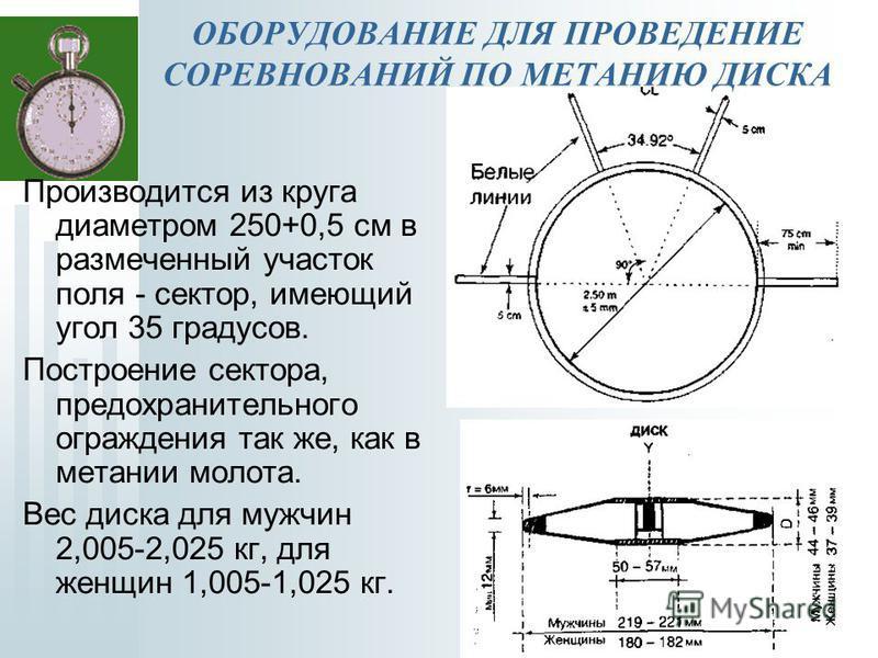 Производится из круга диаметром 250+0,5 см в размеченный участок поля - сектор, имеющий угол 35 градусов. Построение сектора, предохранительного ограждения так же, как в метании молота. Вес диска для мужчин 2,005-2,025 кг, для женщин 1,005-1,025 кг.