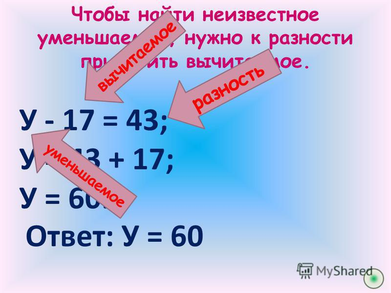 Чтобы найти неизвестное уменьшаемое, нужно к разности прибавить вычитаемое. У - 17 = 43; У = 43 + 17; У = 60. разность вычитаемое уменьшаемое Ответ: У = 60