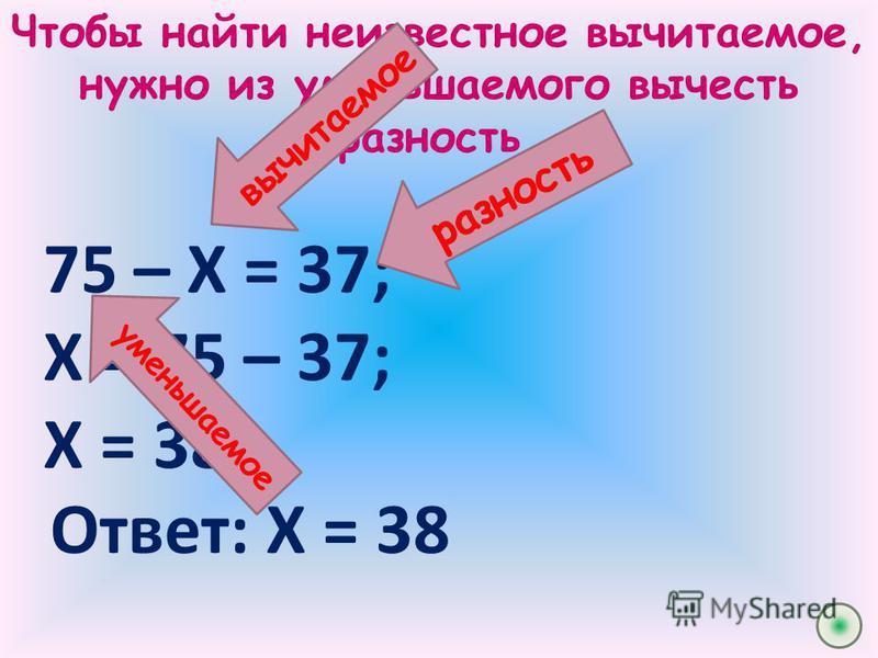 Чтобы найти неизвестное вычитаемое, нужно из уменьшаемого вычесть разность. 75 – Х = 37; Х = 75 – 37; Х = 38. разность уменьшаемое вычитаемое Ответ: Х = 38