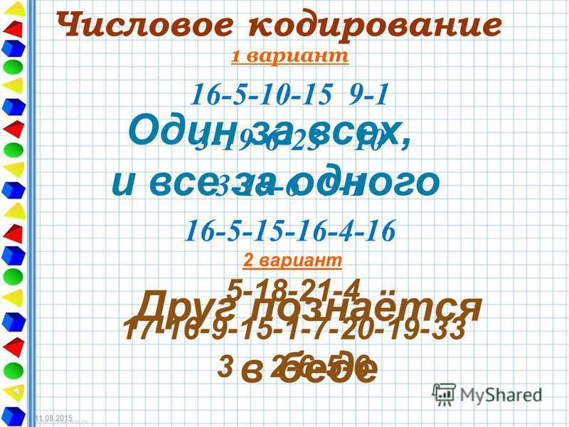 2 вариант 5-18-21-4 17-16-9-15-1-7-20-19-33 3 2-6-5-6 Числовое кодирование 1 вариант 16-5-10-15 9-1 3-19-6-23 10 3-19-6 9-1 16-5-15-16-4-16 Друг познаётся в беде 11.08.2015 Один за всех, и все за одного