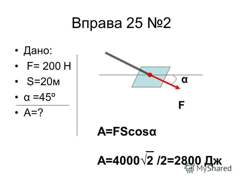 Вправа 25 2 Дано: F= 200 H S=20м α =45º A=? αF αF A=FScosα A=40002 /2=2800 Дж
