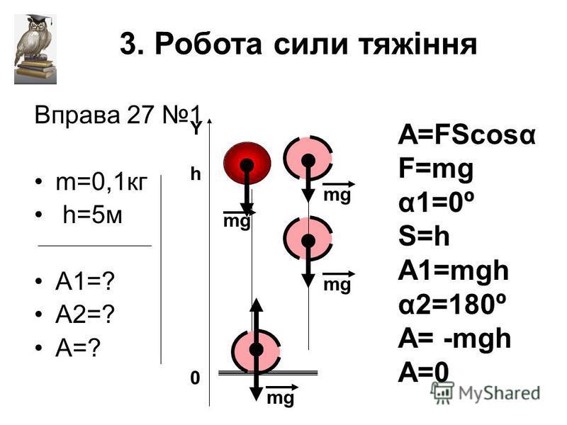 Вправа 27 1 m=0,1кг h=5м A1=? A2=? A=? 3. Робота сили тяжіння Yh0Yh0 mg A=FScosα F=mg α1=0º S=h A1=mgh α2=180º A= -mgh A=0