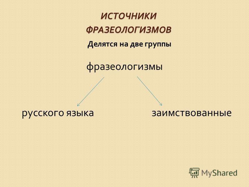ИСТОЧНИКИ ФРАЗЕОЛОГИЗМОВ Делятся на две группы фразеологизмы русского языка заимствованные