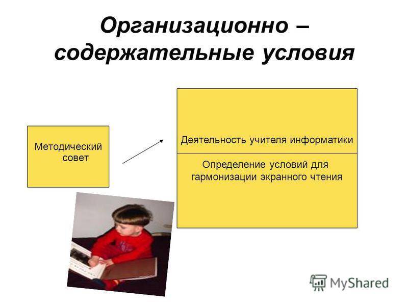Организационно – содержательные условия Методический совет Деятельность учителя информатики Определение условий для гармонизации экранного чтения