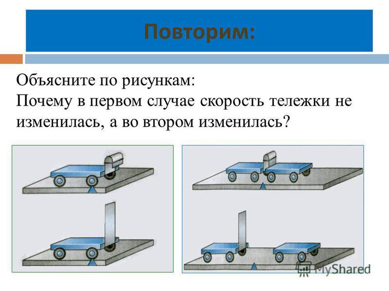 Повторим : Объясните по рисункам: Почему в первом случае скорость тележки не изменилась, а во втором изменилась?