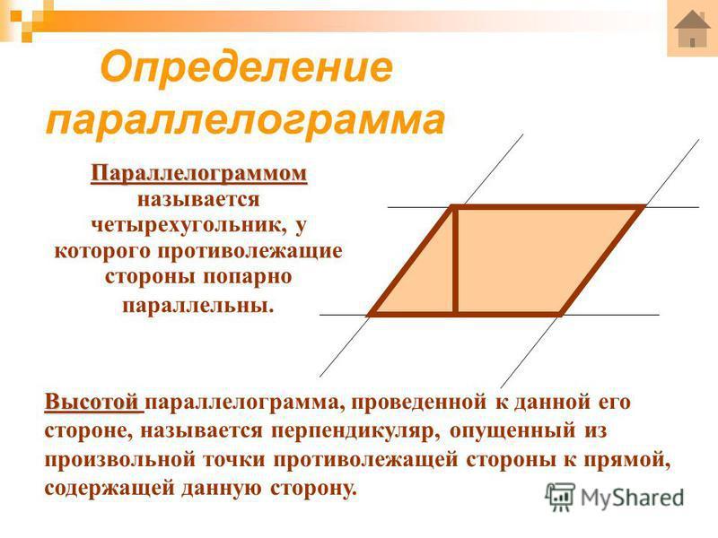 Определение параллелограмма Параллелограммом Параллелограммом называется четырехугольник, у которого противолежащие стороны попарно параллельны. Высотой Высотой параллелограмма, проведенной к данной его стороне, называется перпендикуляр, опущенный из