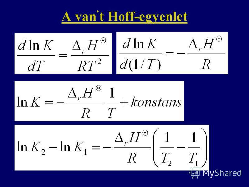A van t Hoff-egyenlet