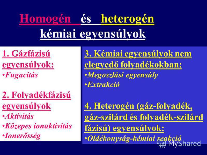 Homogén és heterogén kémiai egyensúlyok 1. Gázfázisú egyensúlyok: Fugacitás 2. Folyadékfázisú egyensúlyok Aktivitás Közepes ionaktivitás Ionerősség 3. Kémiai egyensúlyok nem elegyedő folyadékokban: Megoszlási egyensúly Extrakció 4. Heterogén (gáz-fol
