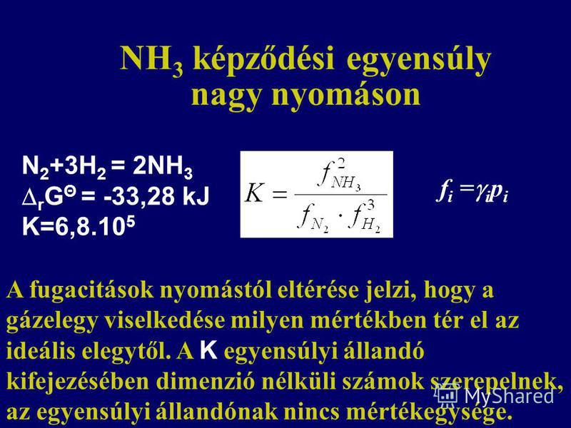 NH 3 képződési egyensúly nagy nyomáson N 2 +3H 2 = 2NH 3 r G Θ = -33,28 kJ K=6,8.10 5 A fugacitások nyomástól eltérése jelzi, hogy a gázelegy viselkedése milyen mértékben tér el az ideális elegytől. A K egyensúlyi állandó kifejezésében dimenzió nélkü
