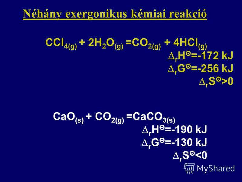 Néhány exergonikus kémiai reakció CCl 4(g) + 2H 2 O (g) =CO 2(g) + 4HCl (g) r H Θ =-172 kJ r G Θ =-256 kJ r S Θ >0 CaO (s) + CO 2(g) =CaCO 3(s) r H Θ =-190 kJ r G Θ =-130 kJ r S Θ <0