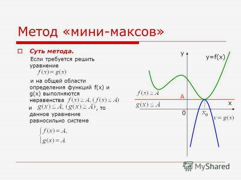 Суть метода. Если требуется решить уравнение и на общей области определения функций f(x) и g(x) выполняются неравенства и, то данное уравнение равносильно системе Метод «мини-максов» y=f(x) A у х 0