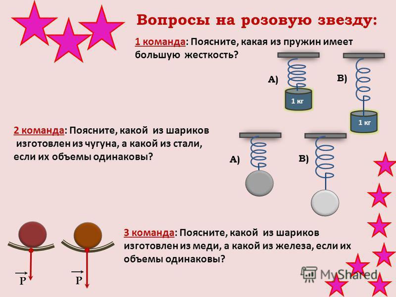 Вопросы на розовую звезду: 1 команда: Поясните, какая из пружин имеет большую жесткость? 2 команда: Поясните, какой из шариков изготовлен из чугуна, а какой из стали, если их объемы одинаковы? 3 команда: Поясните, какой из шариков изготовлен из меди,