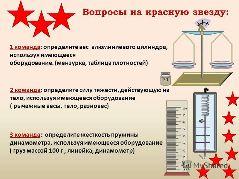 Вопросы на красную звезду: 1 команда: определите вес алюминиевого цилиндра, используя имеющееся оборудование. (мензурка, таблица плотностей) 2 команда: определите силу тяжести, действующую на тело, используя имеющееся оборудование ( рычажные весы, те