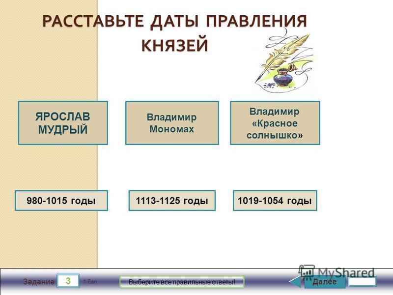 Далее 3 Задание 1 бал. Выберите все правильные ответы! ЯРОСЛАВ МУДРЫЙ Владимир Мономах Владимир «Красное солнышко» РАССТАВЬТЕ ДАТЫ ПРАВЛЕНИЯ КНЯЗЕЙ 980-1015 годы 1019-1054 годы 1113-1125 годы