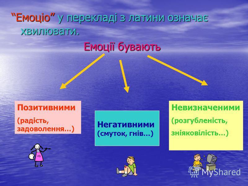 Емоціо у перекладі з латини означає хвилювати. Емоції бувають Позитивними (радість, задоволення…) Негативними (смуток, гнів…) Невизначеними (розгубленість, зніяковілість…)