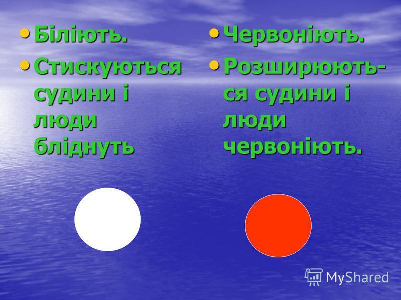 Біліють. Стискуються судини і люди бліднуть Червоніють. Розширюють- ся судини і люди червоніють.