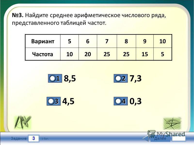 3 Задание 8,57,3 4,50,3 Далее 1 бал. 1111 0 2222 0 3333 0 4444 0 3. Найдите среднее арифметическое числового ряда, представленного таблицей частот. Вариант 5678910 Частота 102025 155