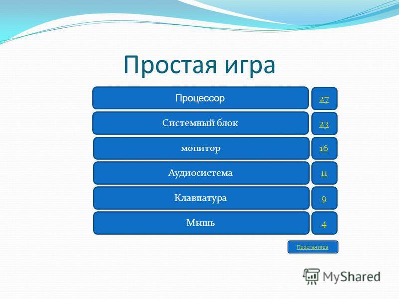 Простая игра Системный блок монитор Мышь Аудиосистема Клавиатура 27 23 16 11 4 9 Процессор Простая игра