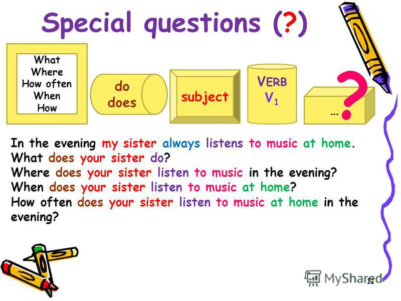 Special questions (?) 11 What Where How often When How do does … In the evening my sister always listens to music at home. What does your sister do? Where does your sister listen to music in the evening? When does your sister listen to music at home?