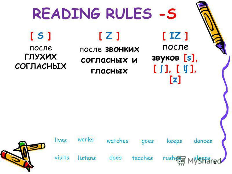 READING RULES -S [ S ] после ГЛУХИХ СОГЛАСНЫХ [ Z ] после звонких согласных и гласных [ IZ ] после звуков [s], [ ʃ ], [ ʧ ], [z] lives works watchesgoeskeepsdances visits listens does teachesrushessleeps 6